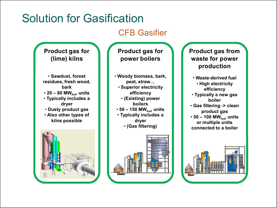 Waste gasifcation overview.pdf_page_03