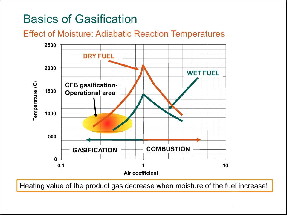 Waste gasifcation overview.pdf_page_04