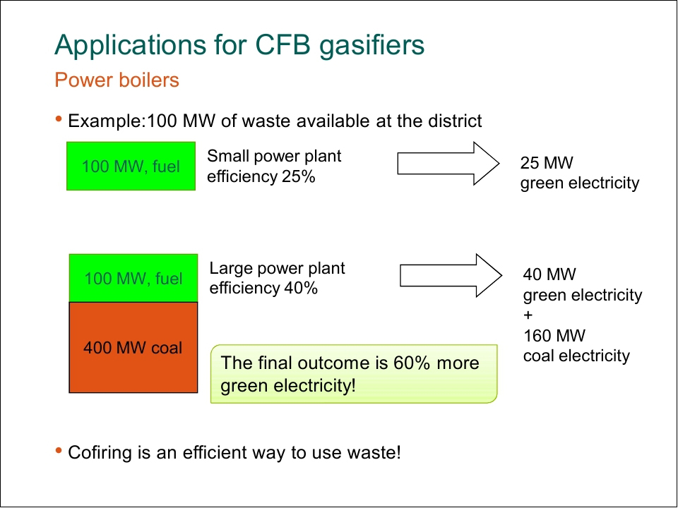 Waste gasifcation overview.pdf_page_06