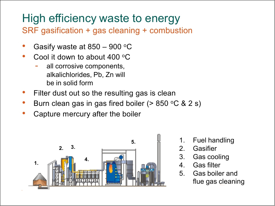 Waste gasifcation overview.pdf_page_07