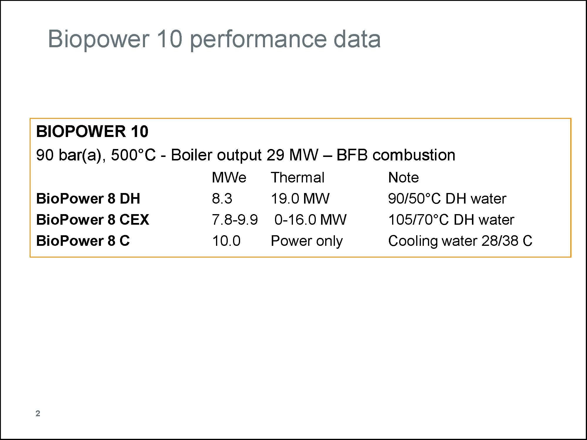 biopower_10_presentation_Seite_16