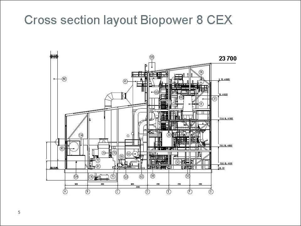 biopower_10_presentation_Seite_20