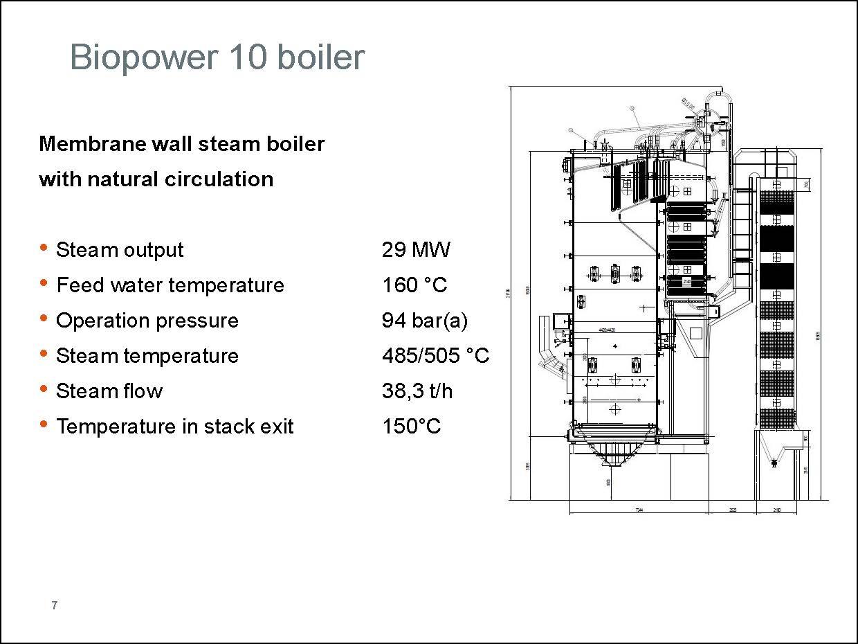biopower_10_presentation_Seite_21